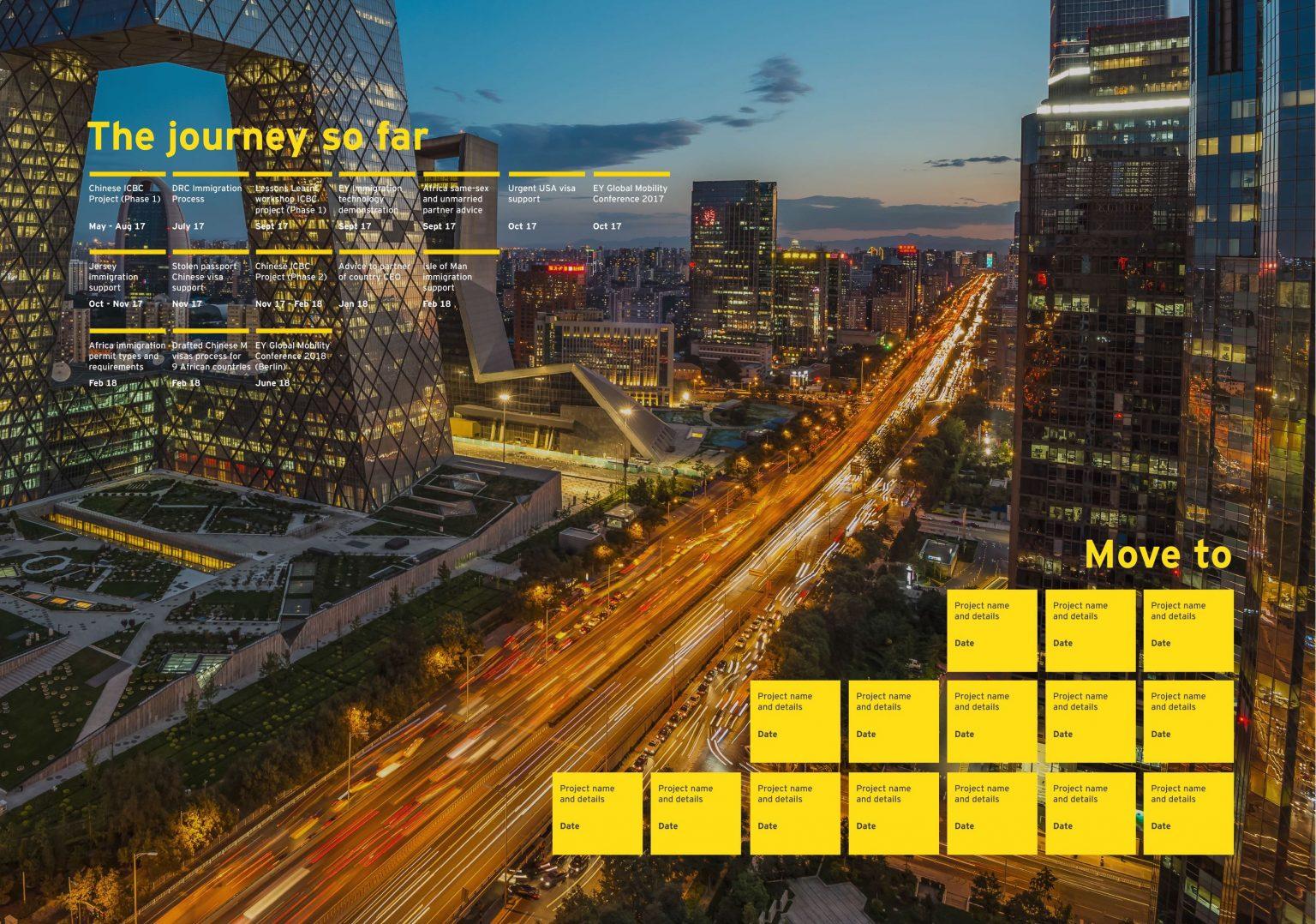 Amorphous_web & mobile app development_digital design_EY